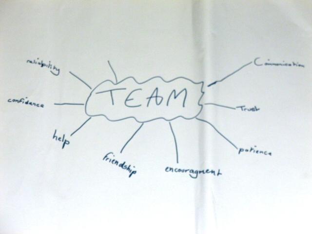 Inspiration leads to great teamwork at Ysgol Uwchradd Caergybi