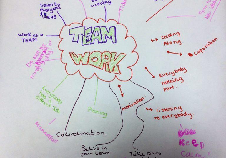 Inspiring teamwork at Ysgol Uwchradd Bodedern